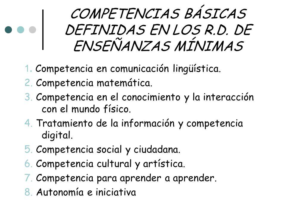 COMPETENCIAS BÁSICAS DEFINIDAS EN LOS R.D. DE ENSEÑANZAS MÍNIMAS