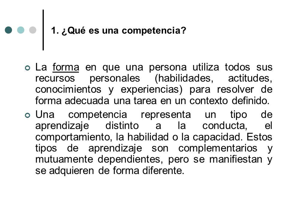 1. ¿Qué es una competencia