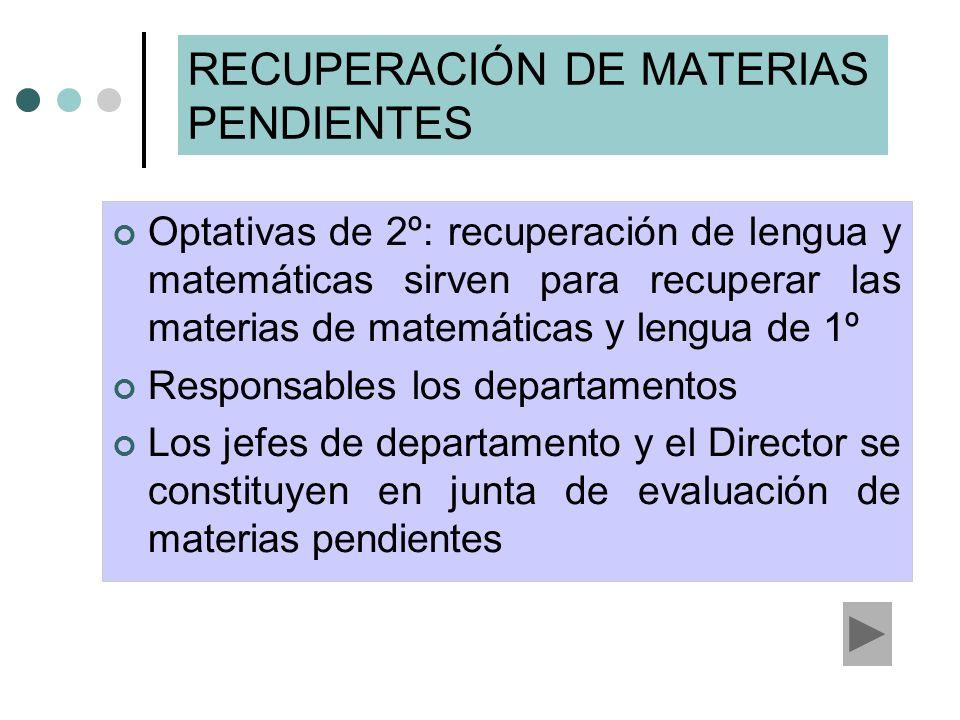 RECUPERACIÓN DE MATERIAS PENDIENTES