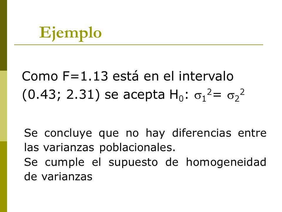 Ejemplo Como F=1.13 está en el intervalo