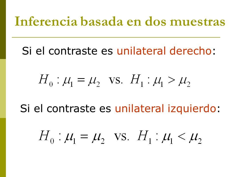 Inferencia basada en dos muestras
