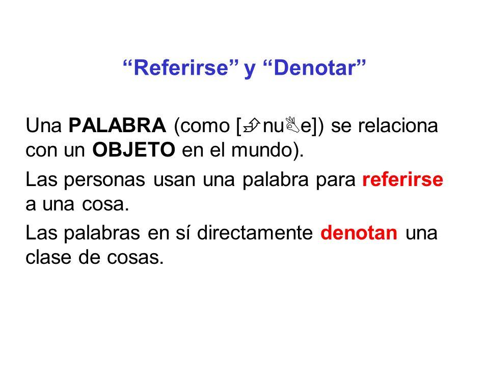 Referirse y Denotar