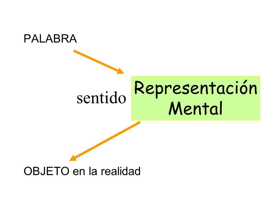 Representación Mental