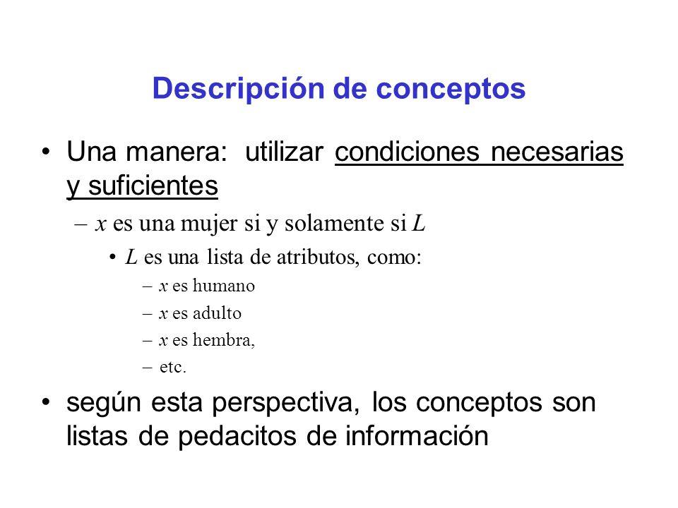 Descripción de conceptos