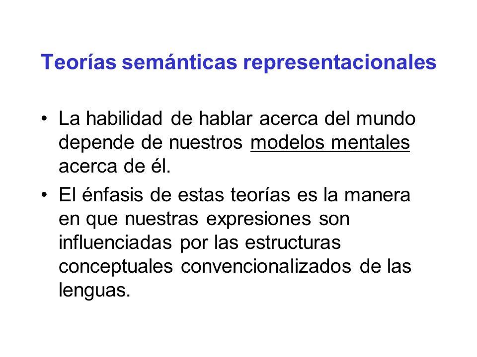 Teorías semánticas representacionales