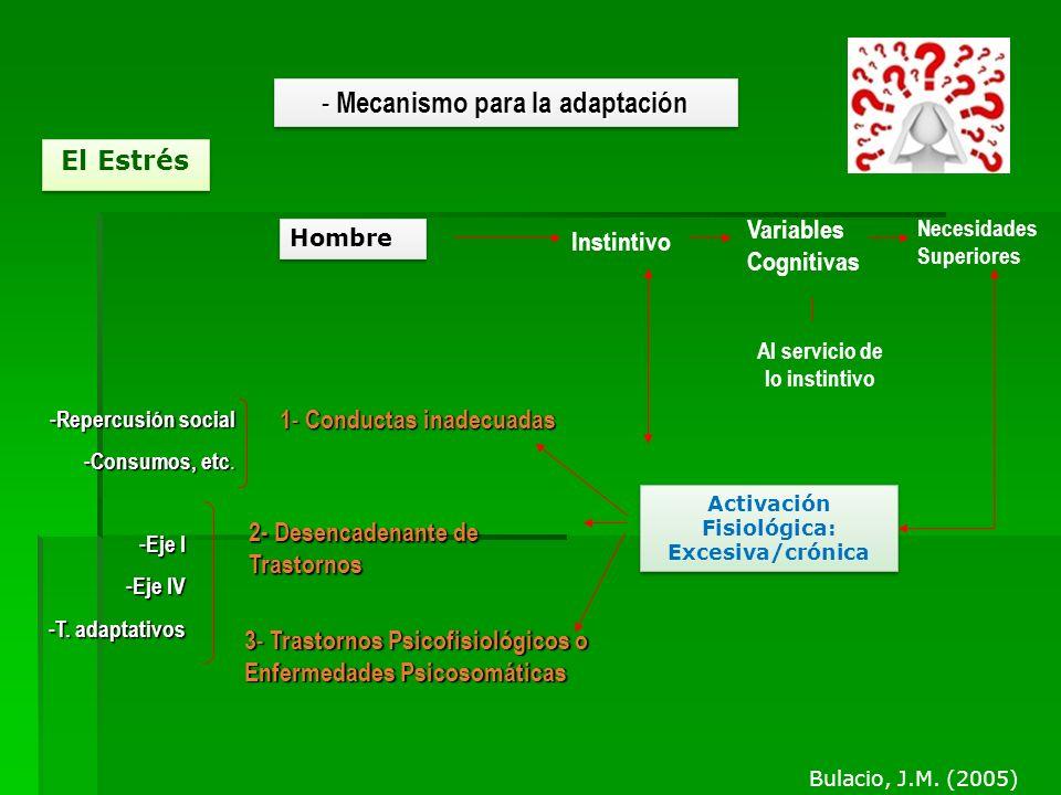 Al servicio de lo instintivo Activación Fisiológica: Excesiva/crónica