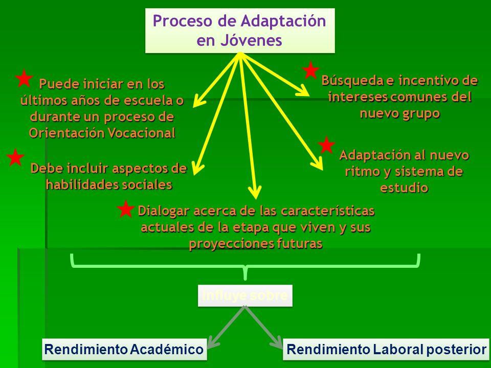 Proceso de Adaptación en Jóvenes