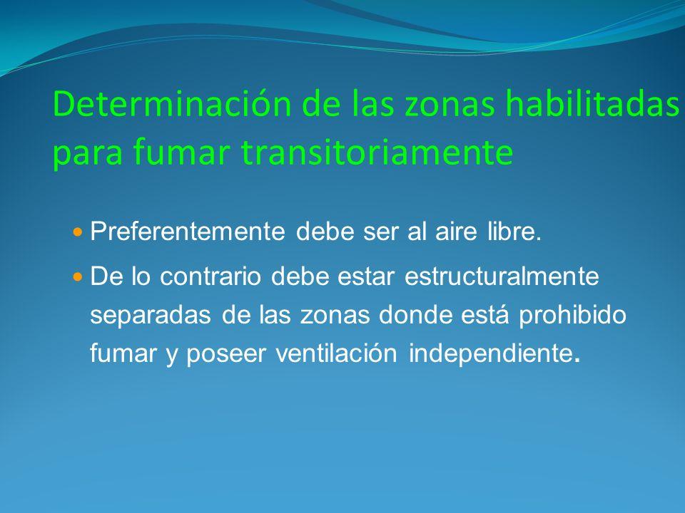 Determinación de las zonas habilitadas para fumar transitoriamente
