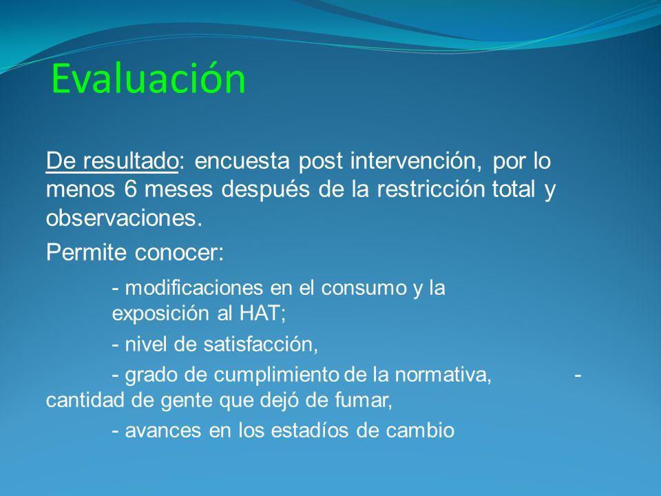 Evaluación De resultado: encuesta post intervención, por lo menos 6 meses después de la restricción total y observaciones.