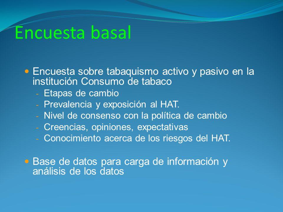 Encuesta basal Encuesta sobre tabaquismo activo y pasivo en la institución Consumo de tabaco. Etapas de cambio.