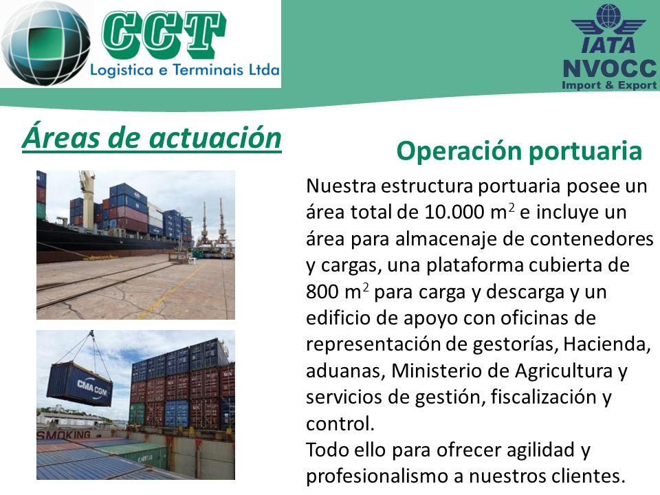 Áreas de actuación Operación portuaria