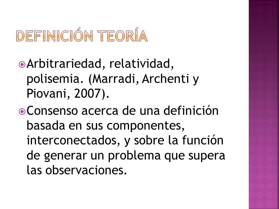 Definición teoría Arbitrariedad, relatividad, polisemia. (Marradi, Archenti y Piovani, 2007).