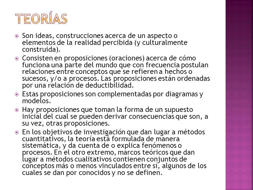 Teorías Son ideas, construcciones acerca de un aspecto o elementos de la realidad percibida (y culturalmente construida).