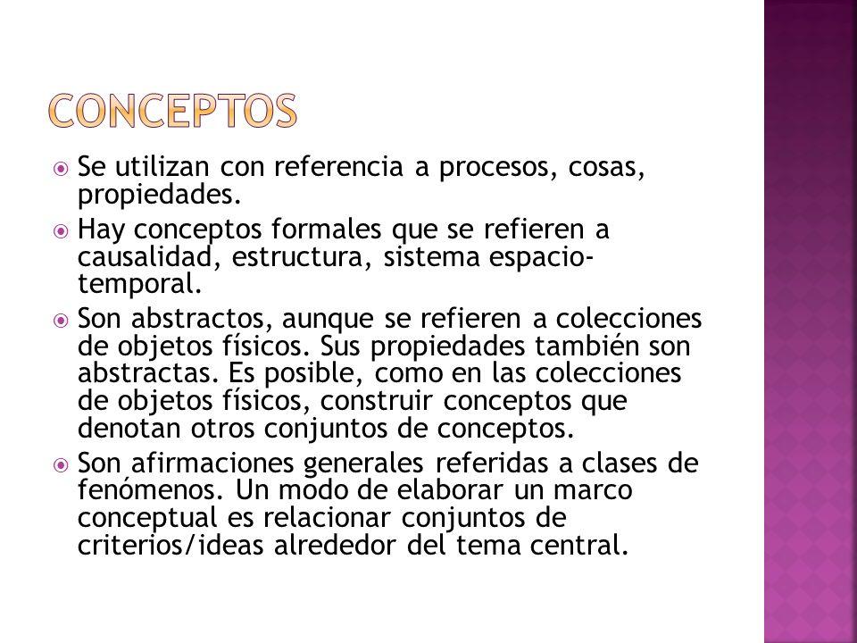 Conceptos Se utilizan con referencia a procesos, cosas, propiedades.