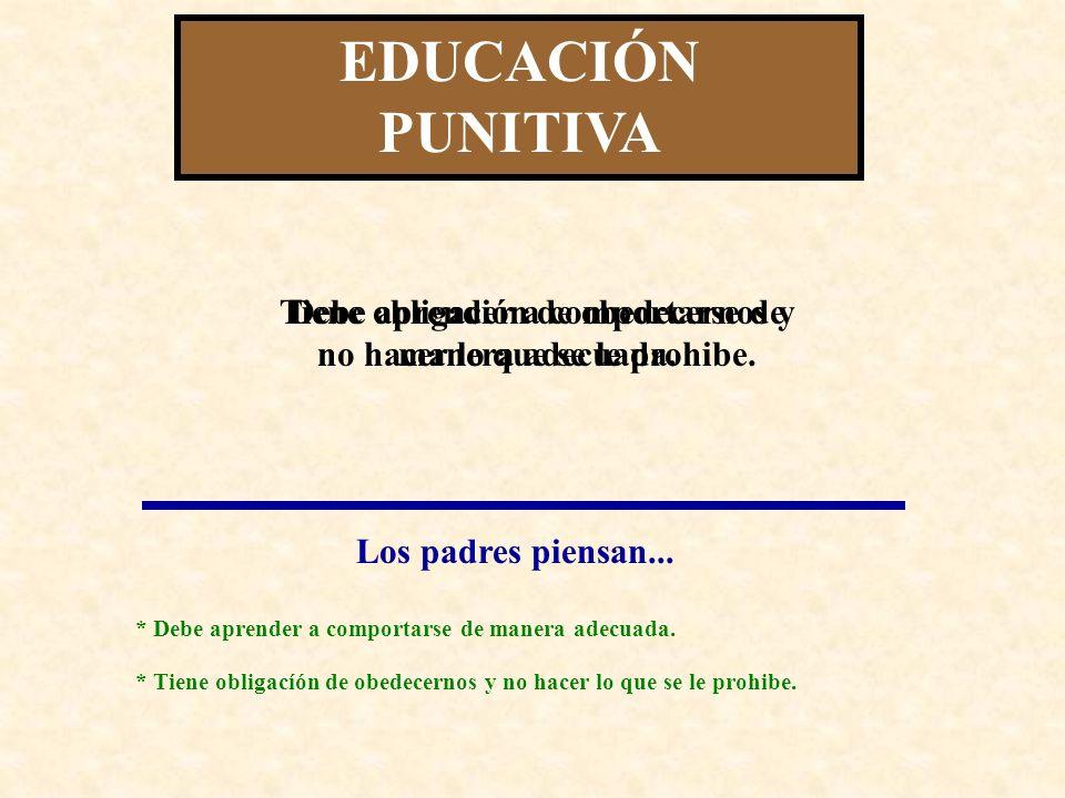 EDUCACIÓN PUNITIVA Tiene obligación de obedecernos y no hacer lo que se le prohibe. Debe aprender a comportarse de manera adecuada.