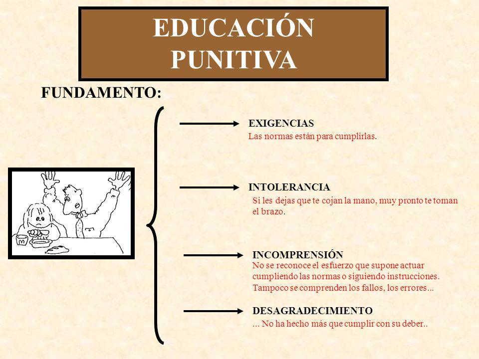 EDUCACIÓN PUNITIVA FUNDAMENTO: EXIGENCIAS INTOLERANCIA INCOMPRENSIÓN