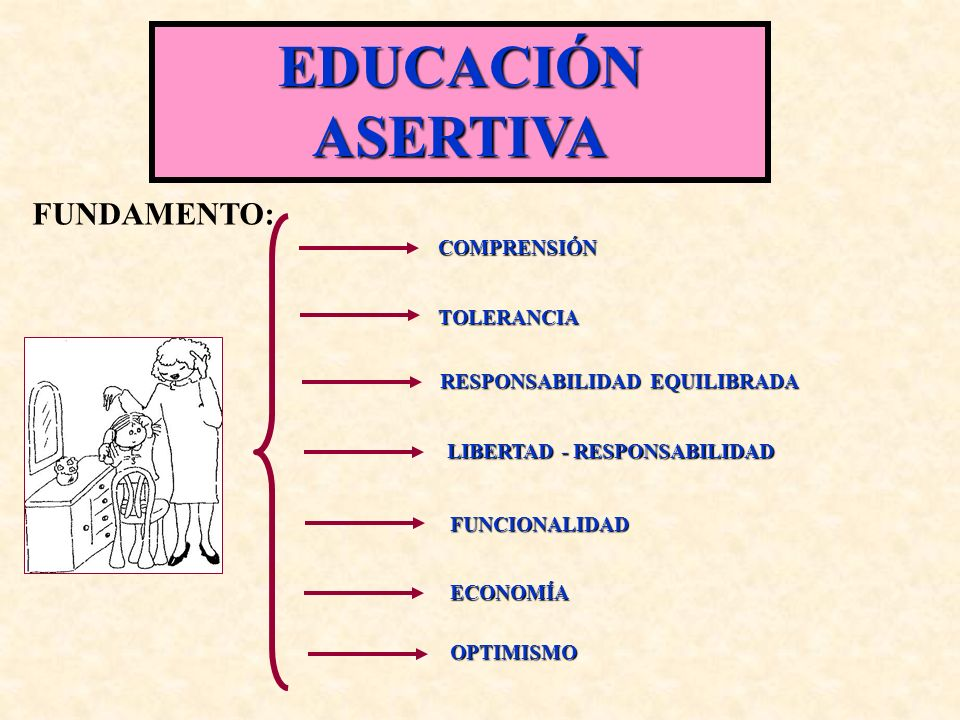 EDUCACIÓN ASERTIVA FUNDAMENTO: COMPRENSIÓN TOLERANCIA