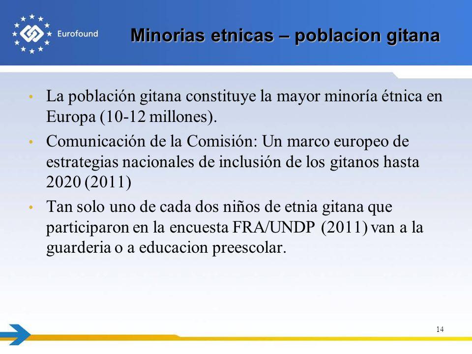 Minorias etnicas – poblacion gitana