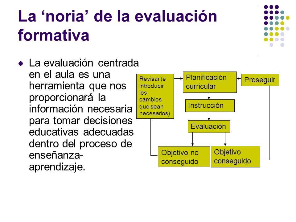 La 'noria' de la evaluación formativa