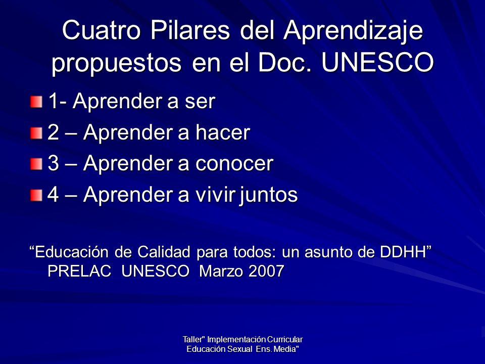 Cuatro Pilares del Aprendizaje propuestos en el Doc. UNESCO