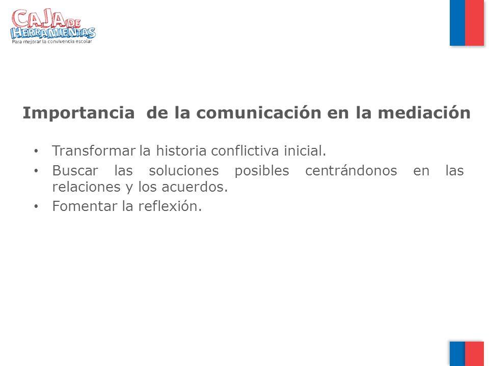 Importancia de la comunicación en la mediación