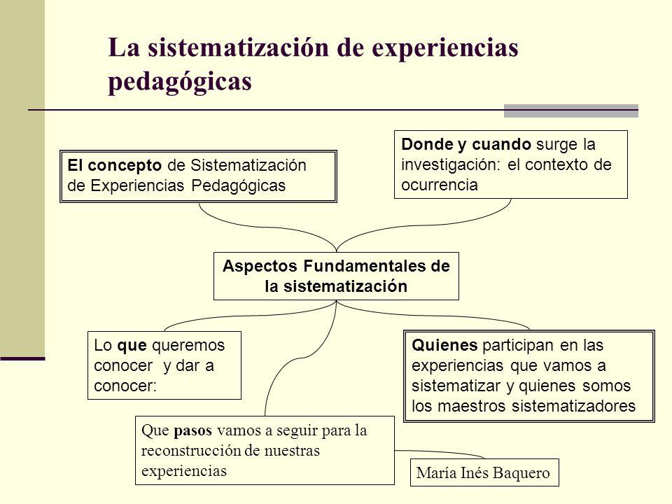 La sistematización de experiencias pedagógicas