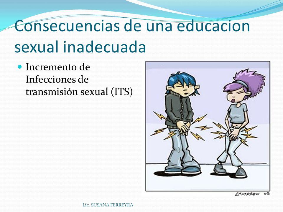 Consecuencias de una educacion sexual inadecuada