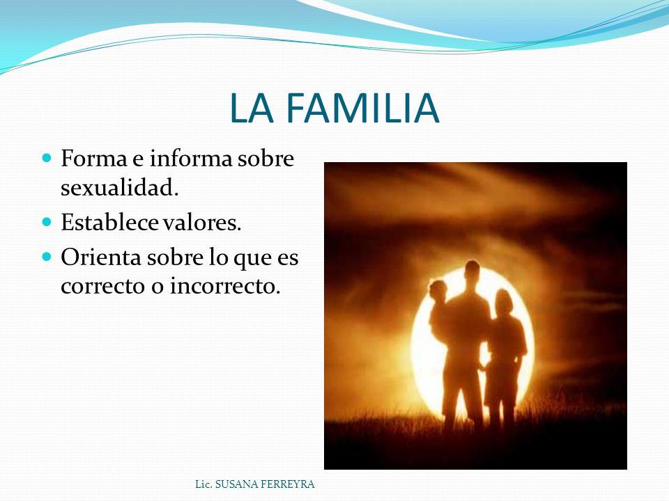 LA FAMILIA Forma e informa sobre sexualidad. Establece valores.