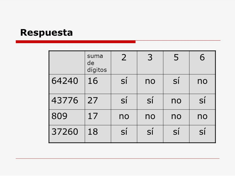 Respuesta suma de dígitos 2 3 5 6 64240 16 sí no 43776 27 809 17 37260 18