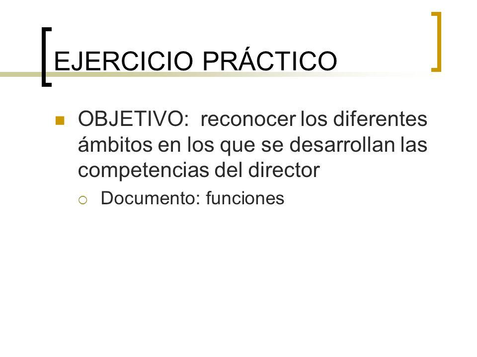 EJERCICIO PRÁCTICO OBJETIVO: reconocer los diferentes ámbitos en los que se desarrollan las competencias del director.