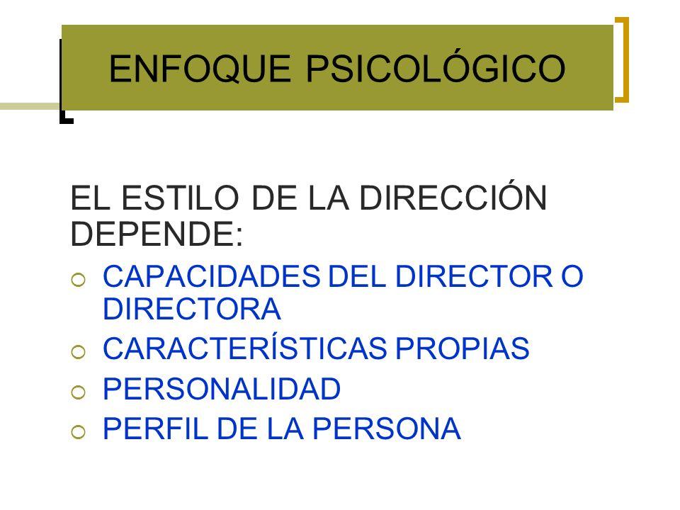 ENFOQUE PSICOLÓGICO EL ESTILO DE LA DIRECCIÓN DEPENDE: