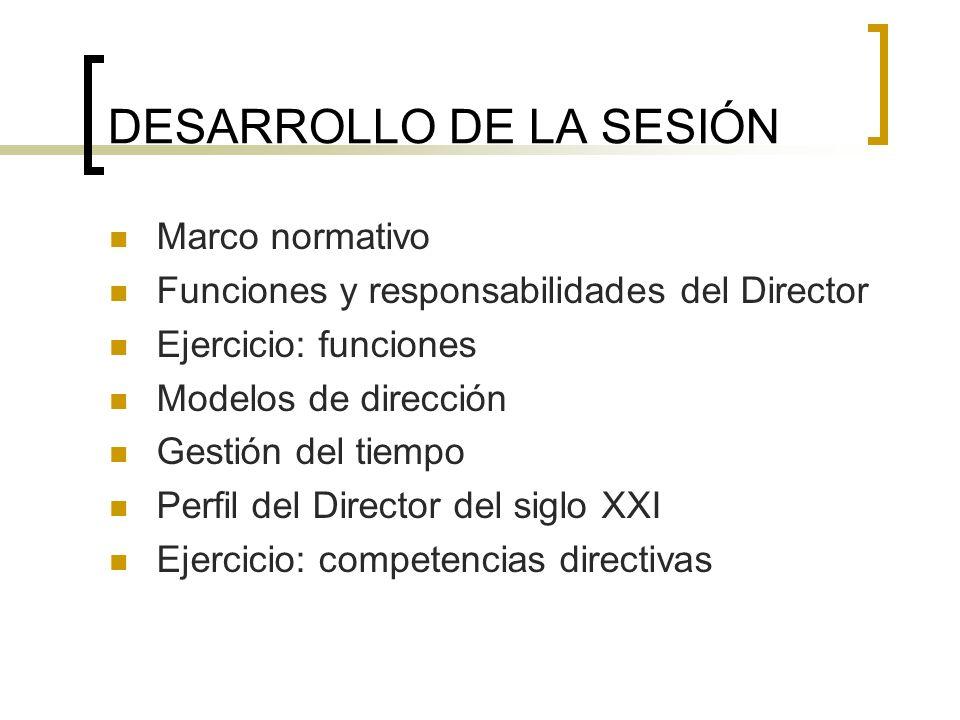 DESARROLLO DE LA SESIÓN