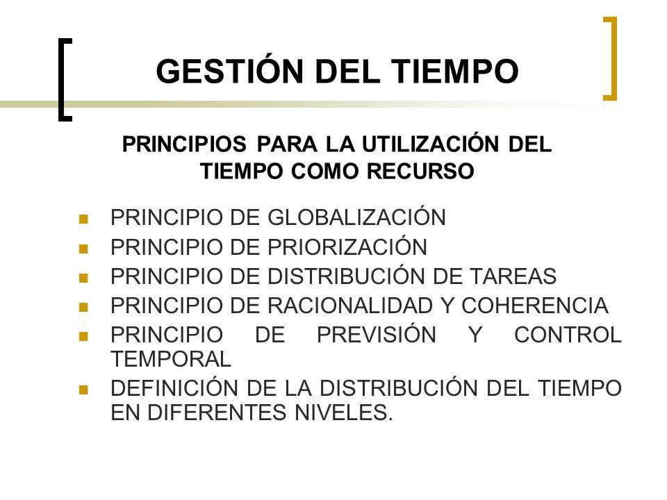 GESTIÓN DEL TIEMPO PRINCIPIOS PARA LA UTILIZACIÓN DEL TIEMPO COMO RECURSO