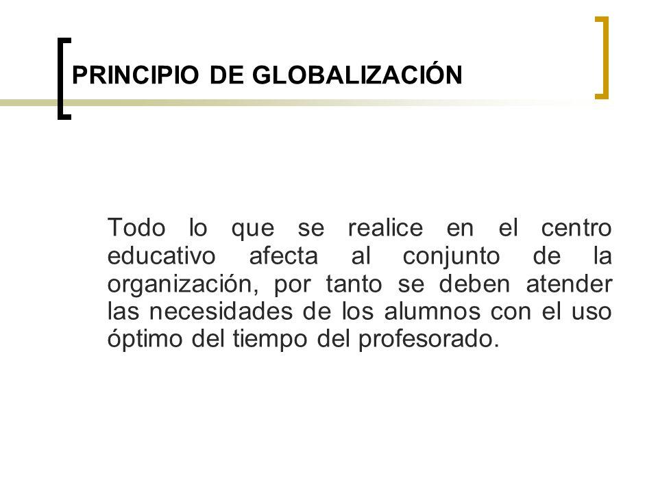 PRINCIPIO DE GLOBALIZACIÓN