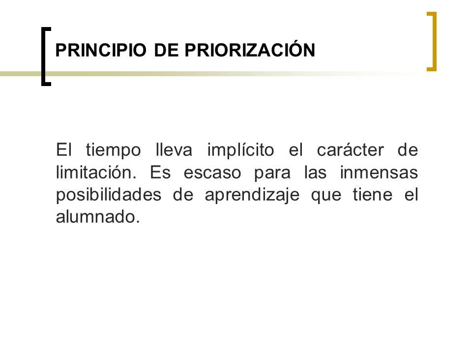 PRINCIPIO DE PRIORIZACIÓN