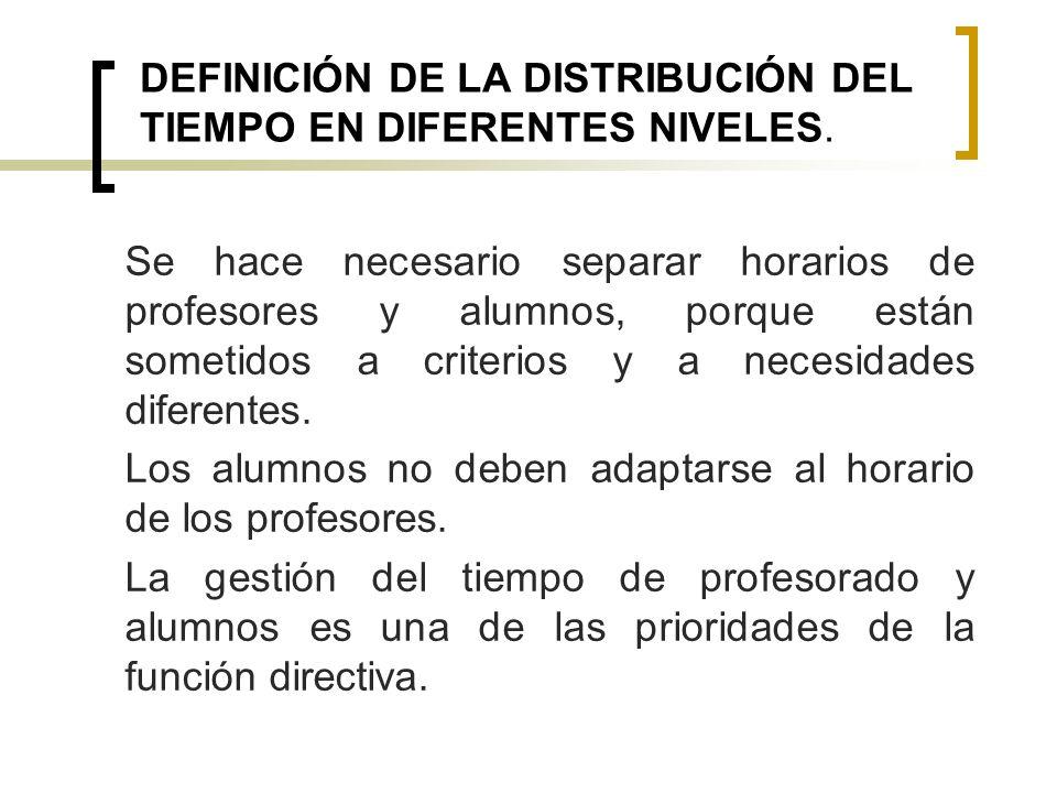 DEFINICIÓN DE LA DISTRIBUCIÓN DEL TIEMPO EN DIFERENTES NIVELES.