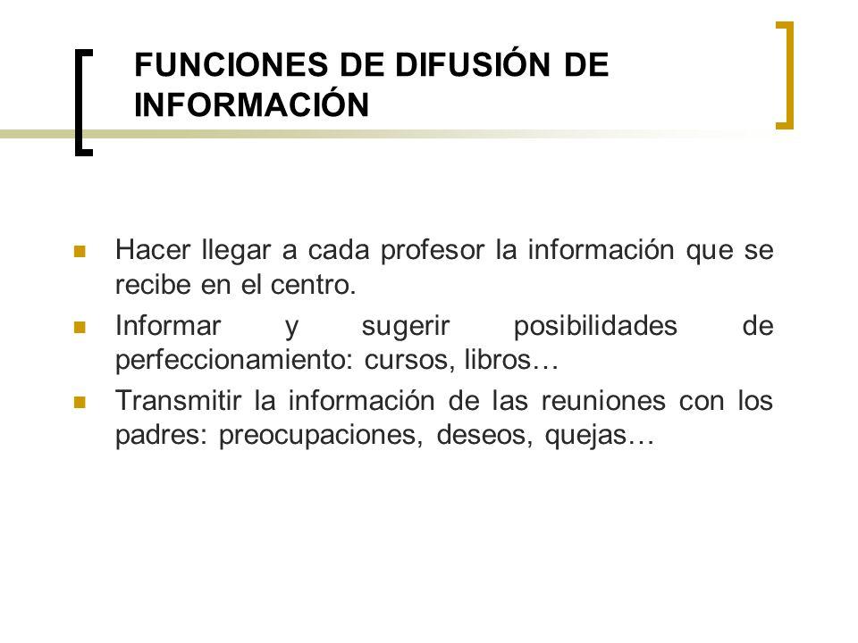 FUNCIONES DE DIFUSIÓN DE INFORMACIÓN