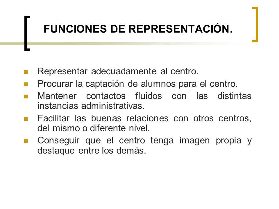FUNCIONES DE REPRESENTACIÓN.