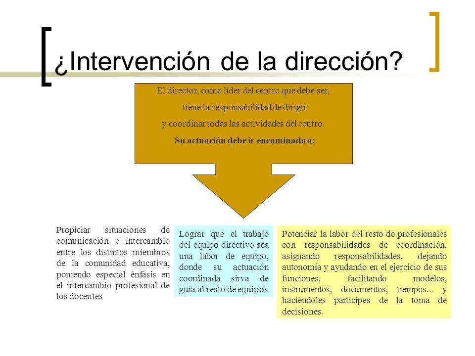 ¿Intervención de la dirección