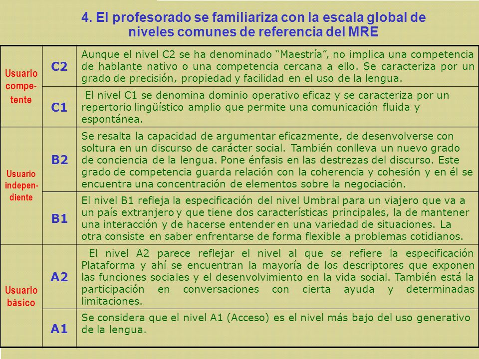 4. El profesorado se familiariza con la escala global de