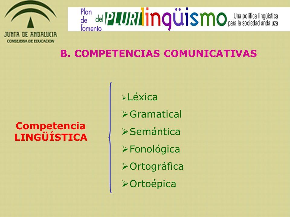 B. COMPETENCIAS COMUNICATIVAS Competencia LINGÜÍSTICA