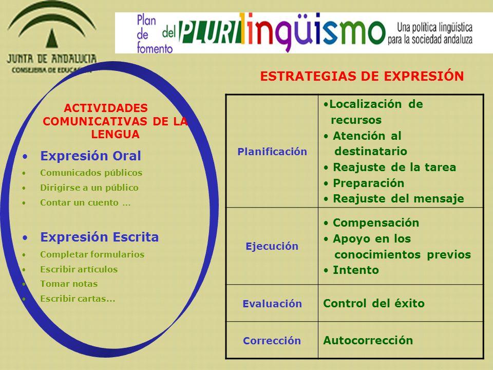 ACTIVIDADES COMUNICATIVAS DE LA LENGUA
