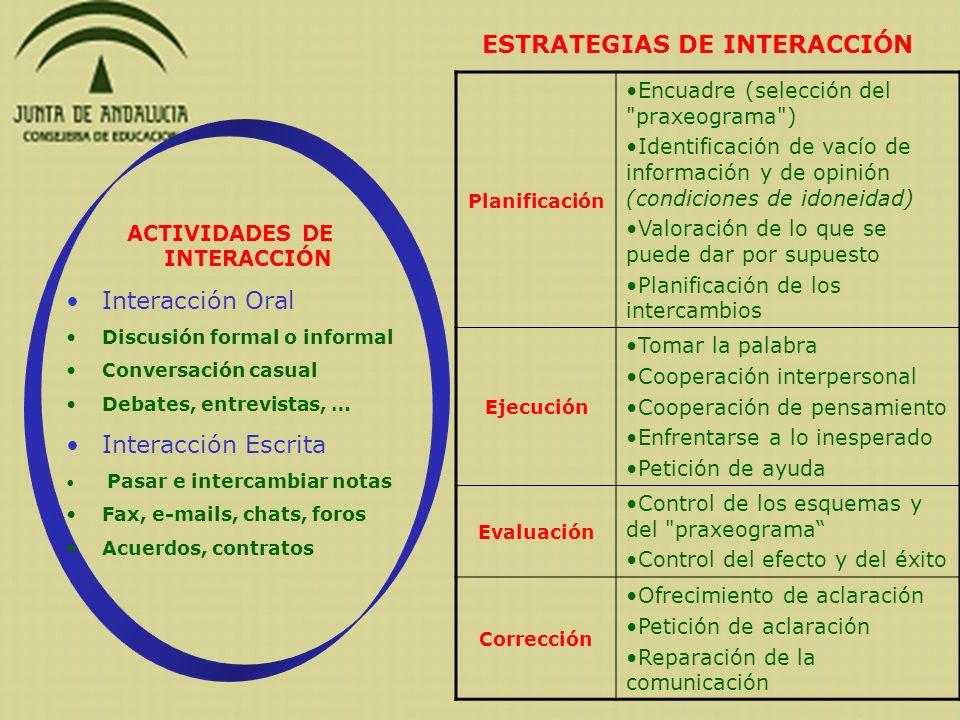 ACTIVIDADES DE INTERACCIÓN