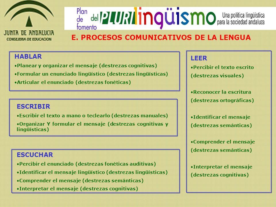 E. PROCESOS COMUNICATIVOS DE LA LENGUA