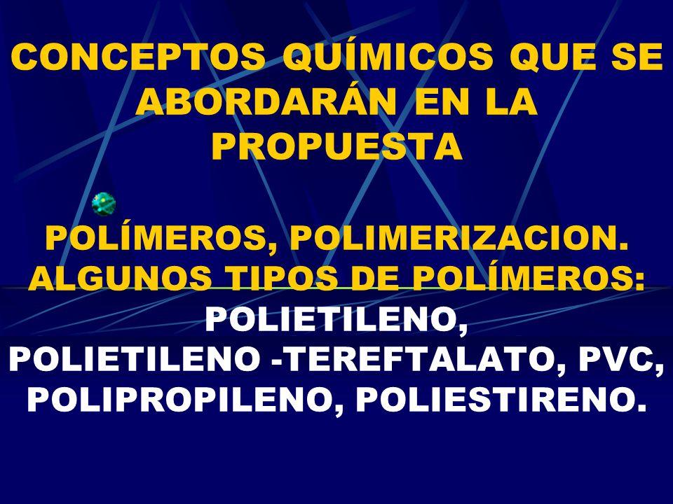 CONCEPTOS QUÍMICOS QUE SE ABORDARÁN EN LA PROPUESTA POLÍMEROS, POLIMERIZACION.