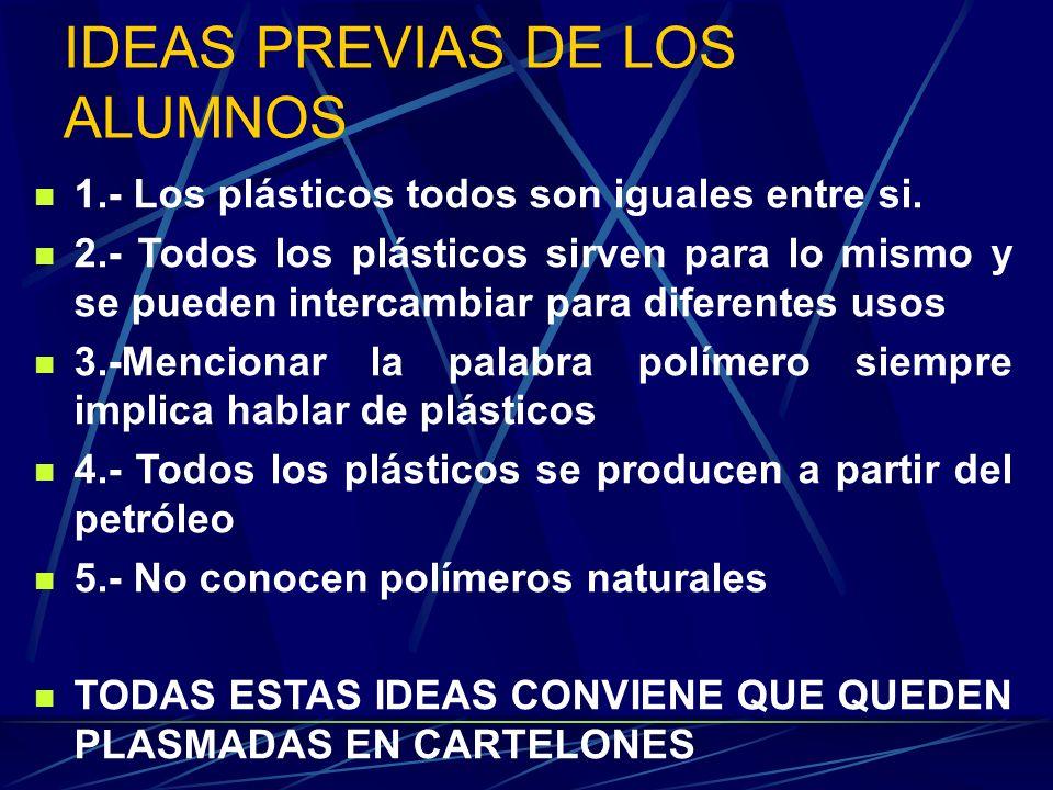 IDEAS PREVIAS DE LOS ALUMNOS