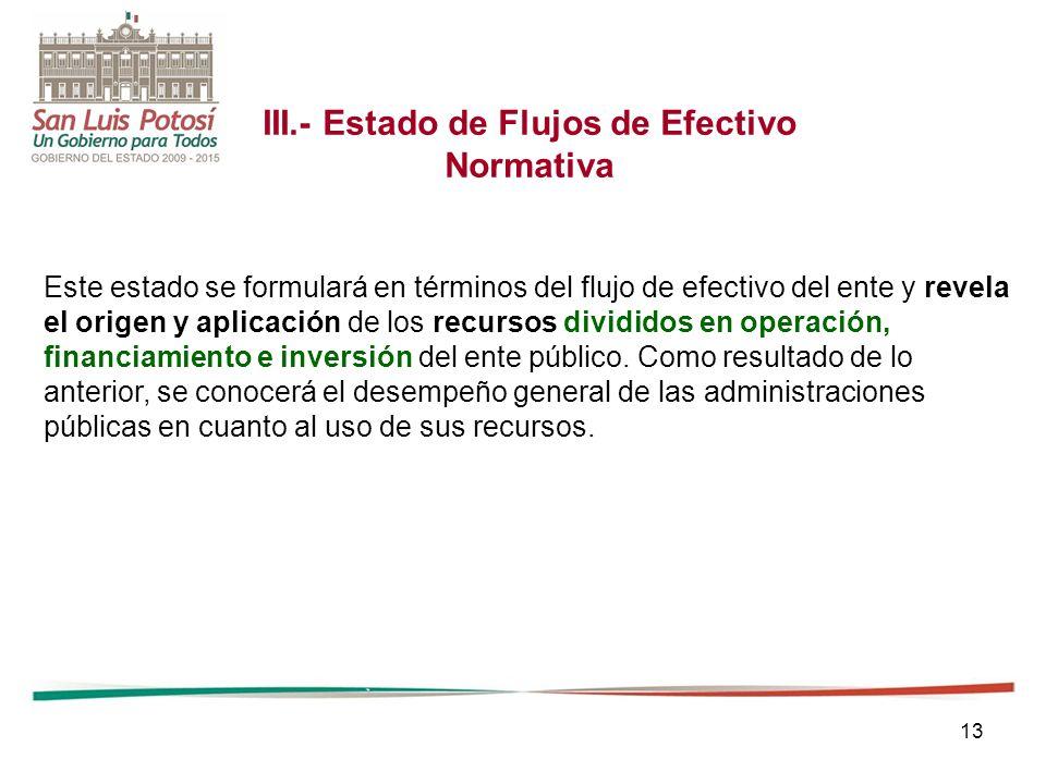 III.- Estado de Flujos de Efectivo