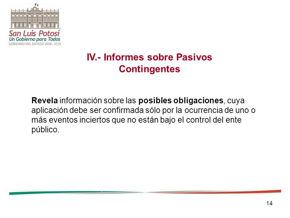 IV.- Informes sobre Pasivos