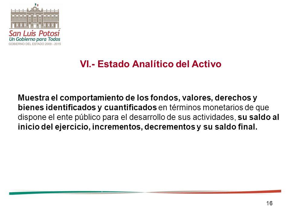 VI.- Estado Analítico del Activo