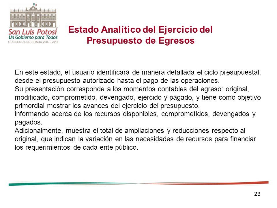 Estado Analítico del Ejercicio del Presupuesto de Egresos